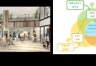 [エリマネ活動]日本橋室町エリアマネジメントと共催、ティップネスがワーカー向けの朝活・夕活を開催